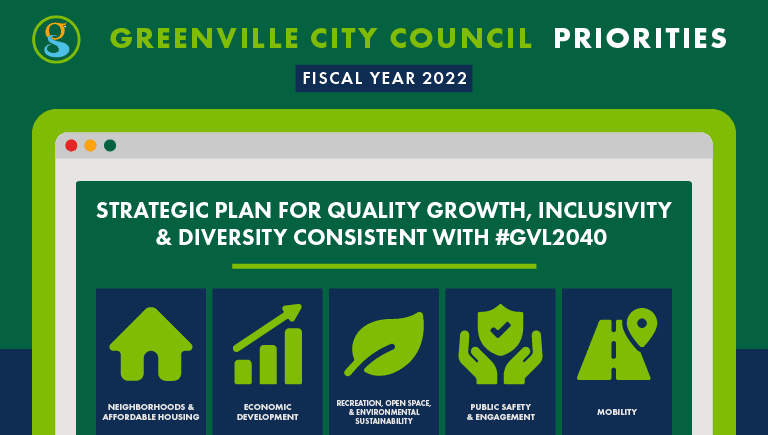 Graphic illustrating City Council&#39s top five priorities